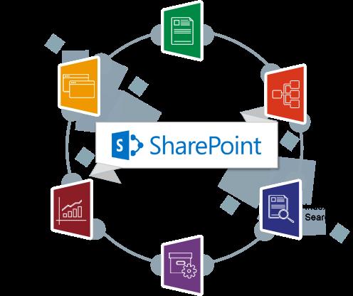SharePoint: ¿qué es y cómo influye en la colaboración interna de las empresas?